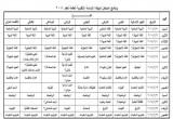 جدول امتحانات الثانوية العامة 2015
